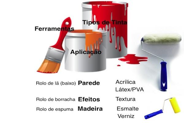 paredespintadas_tintas